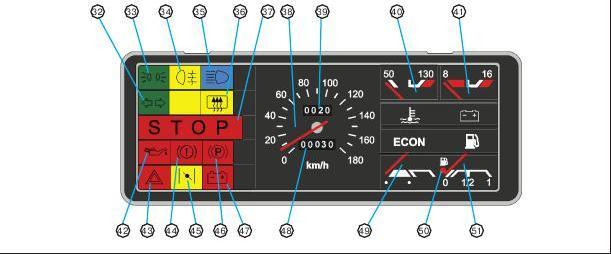 dekódolási opciós diagramok)