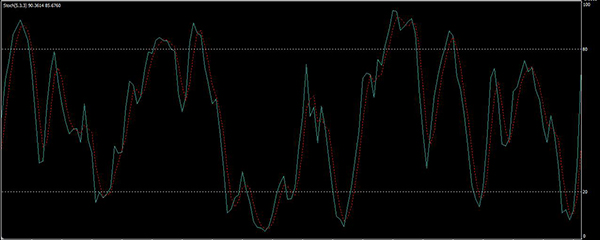 bináris opciók kereskedési stratégiái m1)
