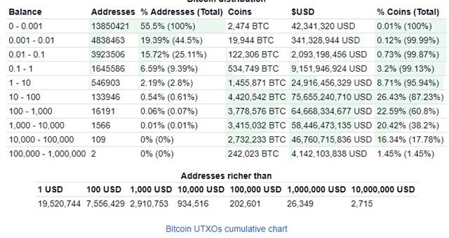 hogyan lehet gyorsan felszámolni a bitcoinokat)