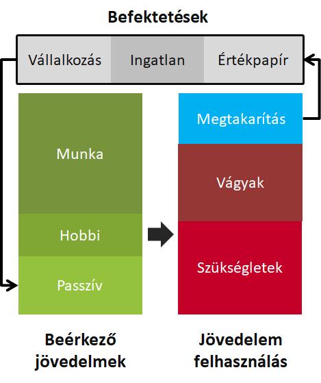 Lehet-e tisztességesen pénzt keresni Magyarországon?