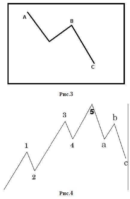 jelprogramok bináris opciókhoz)