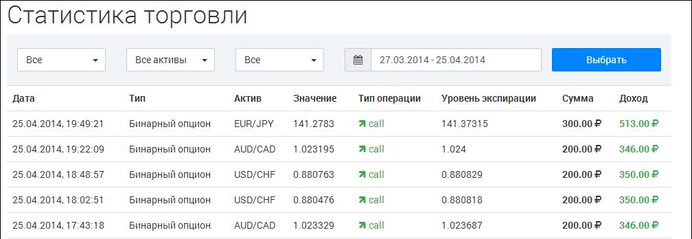 kereskedelem bináris opciók személyes számla)