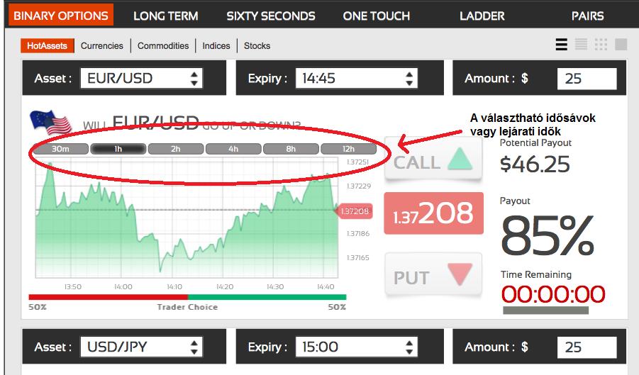 kereskedés bináris opciókkal bitcoin ár állandóan
