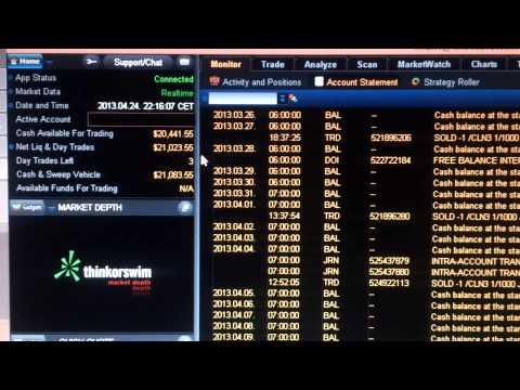 kereskedési opciók erődök videón stratégiai bináris opciók 60 másodperc