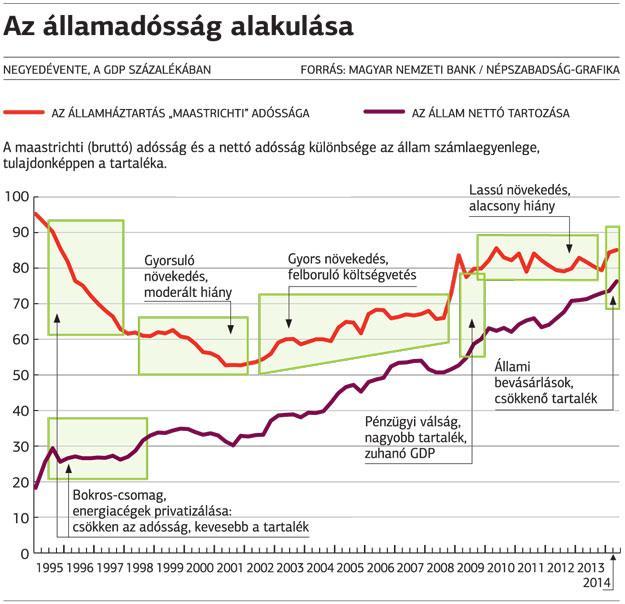 pénzügyi adósság opciók