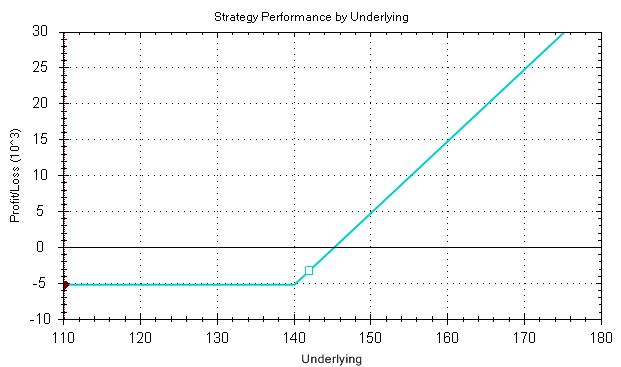 turbó opciók 30 mp stratégia