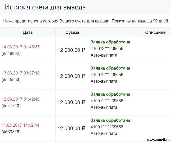 USN jövedelem kiegészítő kifizetések)